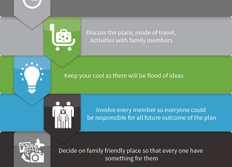 travel- infographic