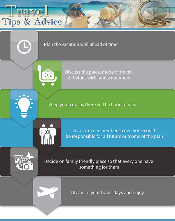 infographics for travel blog